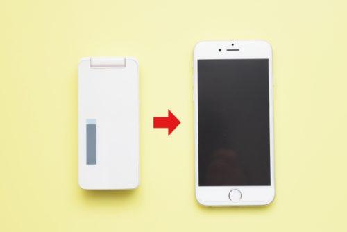 携帯電話はガラケーからスマホへ!スマートホームの実現化とは!