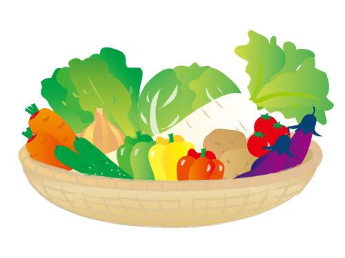 外出自粛続き 野菜や豚肉高騰 ハクサイは2.1倍に!値下がりした食材は?